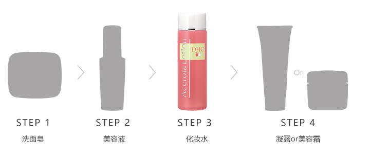 DHC樱桃果明美白化妆水的使用步骤
