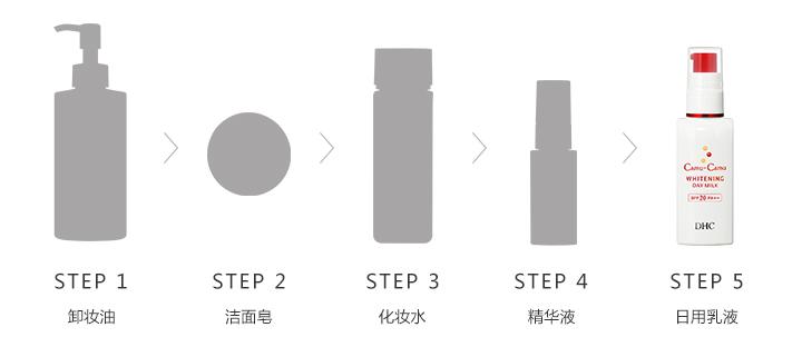 DHC卡姆活力晶亮系列_使用步骤